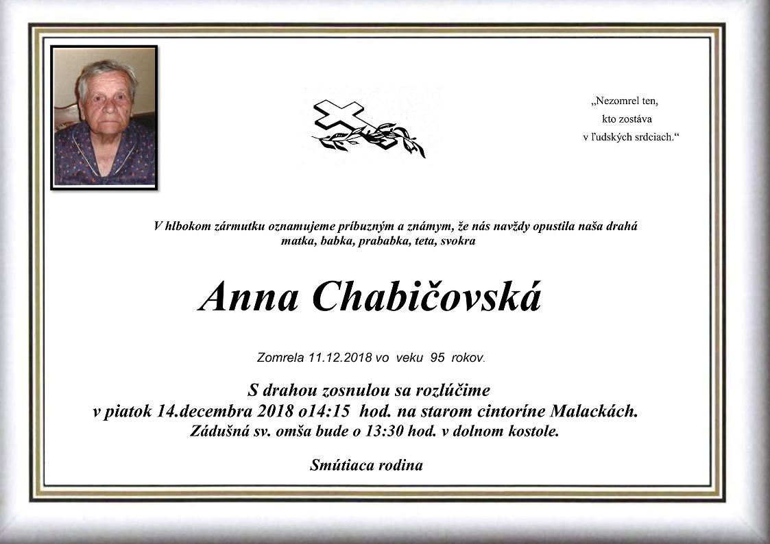 Anna Chabičovská Parte
