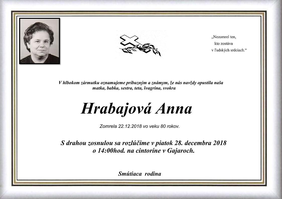 Anna Hrabajová Parte