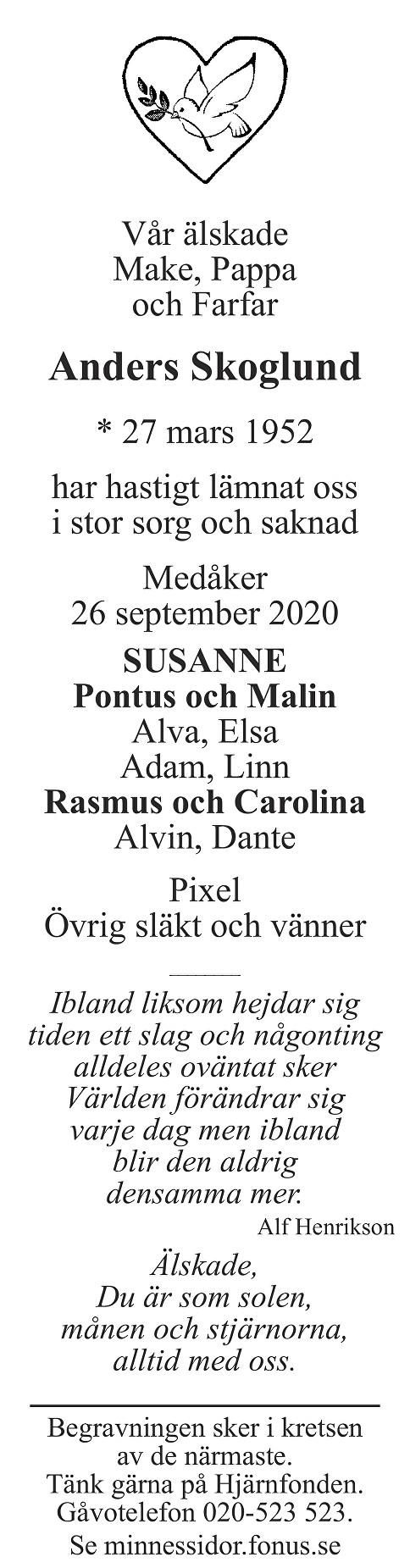 Anders Skoglund Death notice